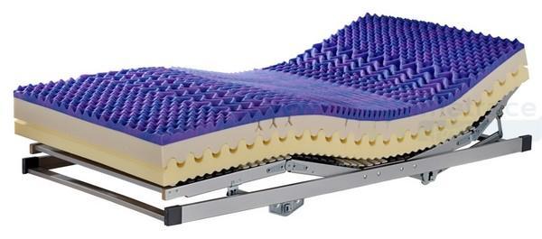 Zdravotní matrace se speciální profilací jádra